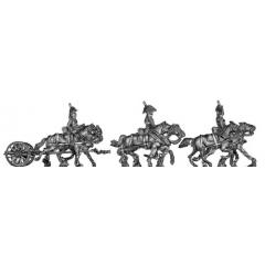 Limber set (galloping)