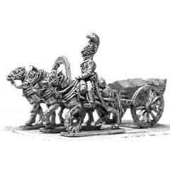 Horse artillery – small caisson (Troika) team